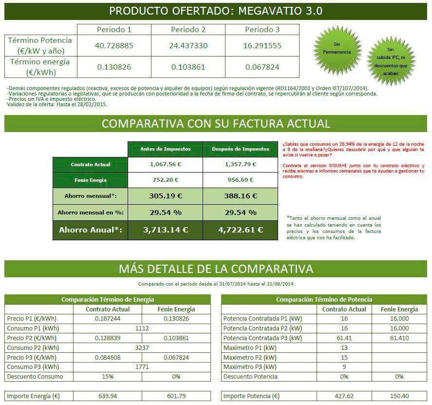 Asesoría energética Valencia comparativa de precios